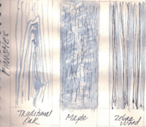 Sketch of different types of wood grain