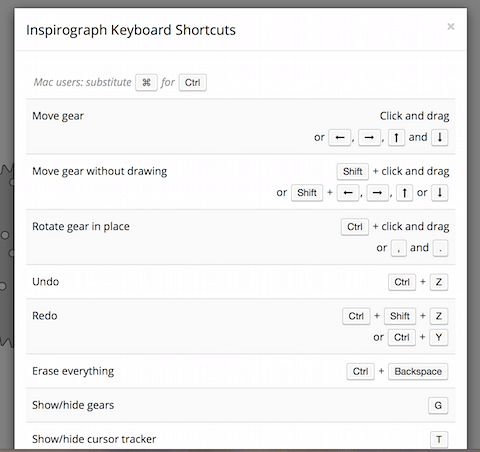 Inspirograph Key shortcuts on casartblog