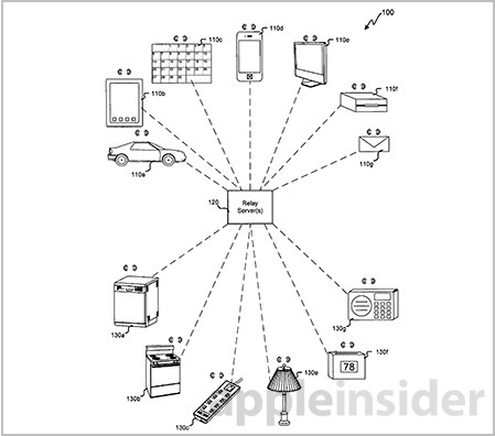 Apple USPTO patent on casartblog