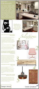 Casart coverings features Design Mind Dolly Howarth Interior Design_casartblog