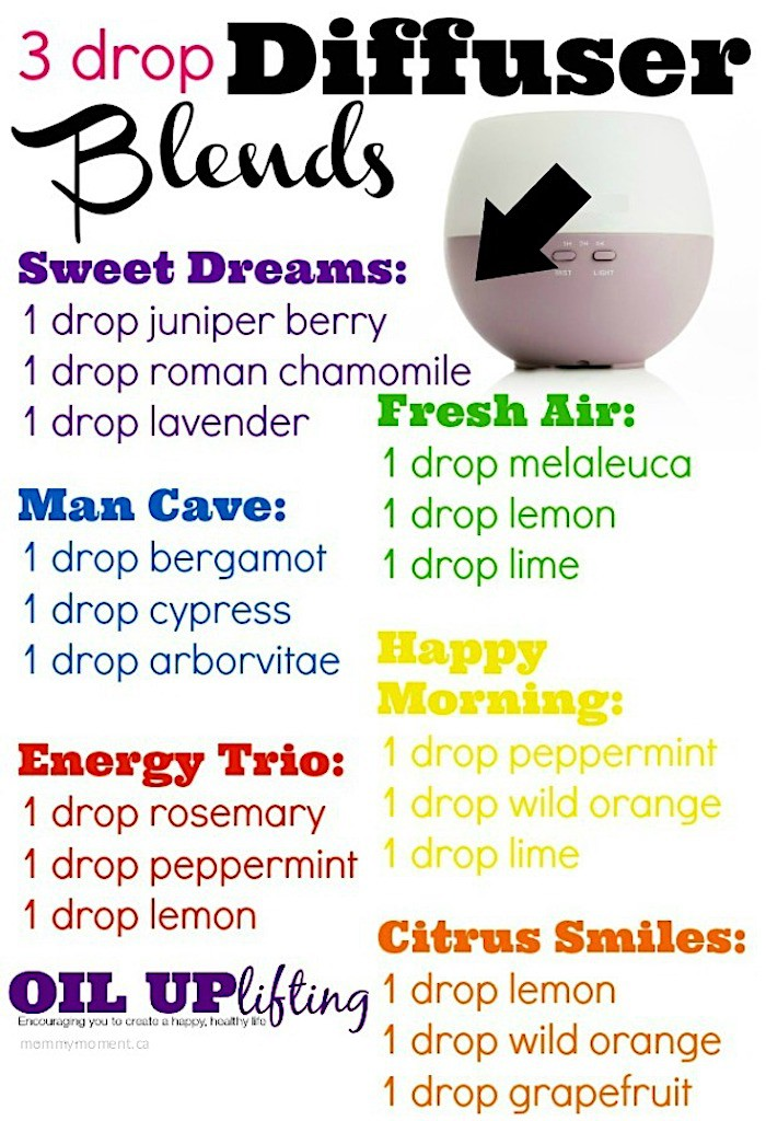 Diffuser essential oil combinations_casartblog