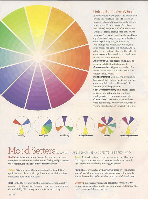 TH Modern Classic Life-color quiz_casartblog