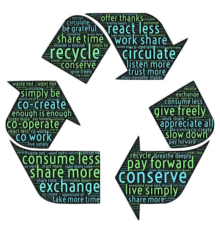 Recycling photo_casartblog