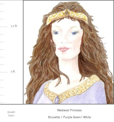 Casart Medieval Princess - growth chart